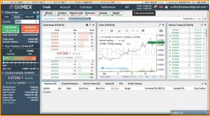 BitMex-Trading-crypto-hirek-mycryptoption