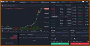 KuCoin-Exchange-crypto-hirek-mycryptoption