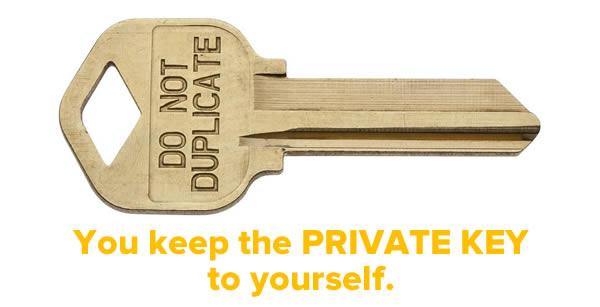 hogyan tároljuk biztonságosan a kriptopénzünket mycryptoption blokklánc
