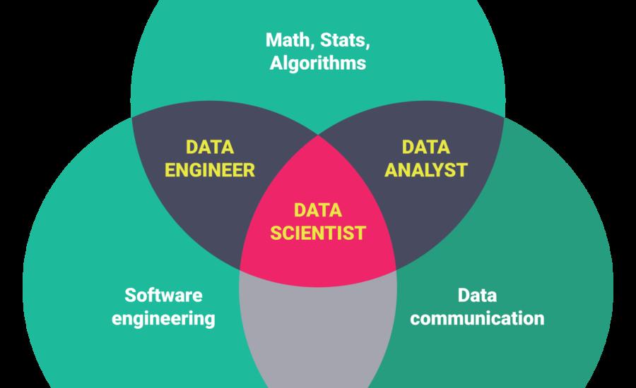 știința datelor az adattudomány adatbányászat mycryptoption 2