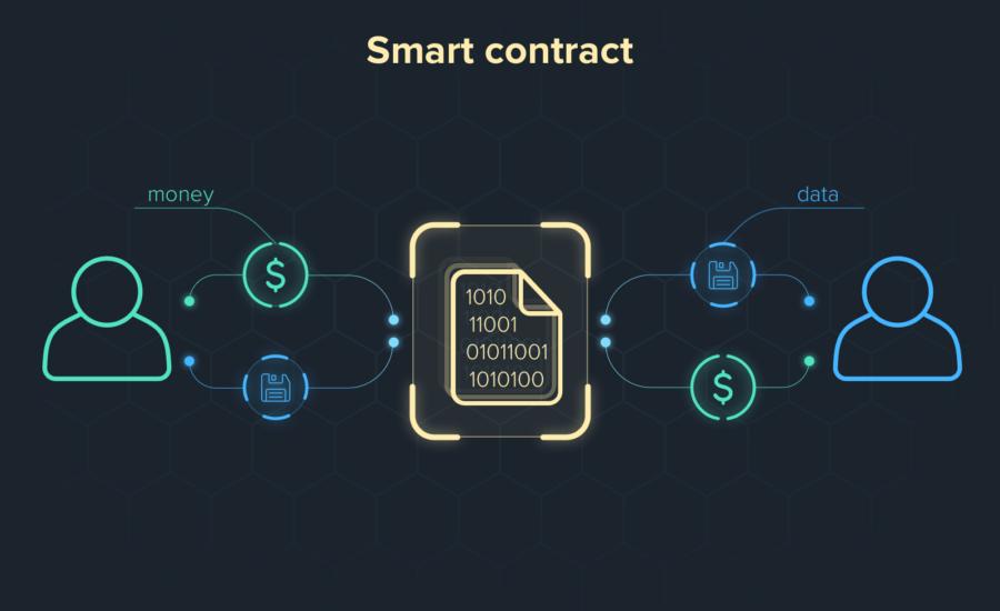 numărul contractelor smart știri crypto az okos szerződések bitcoin ethereum blokklánc krypto hírek mycryptoption
