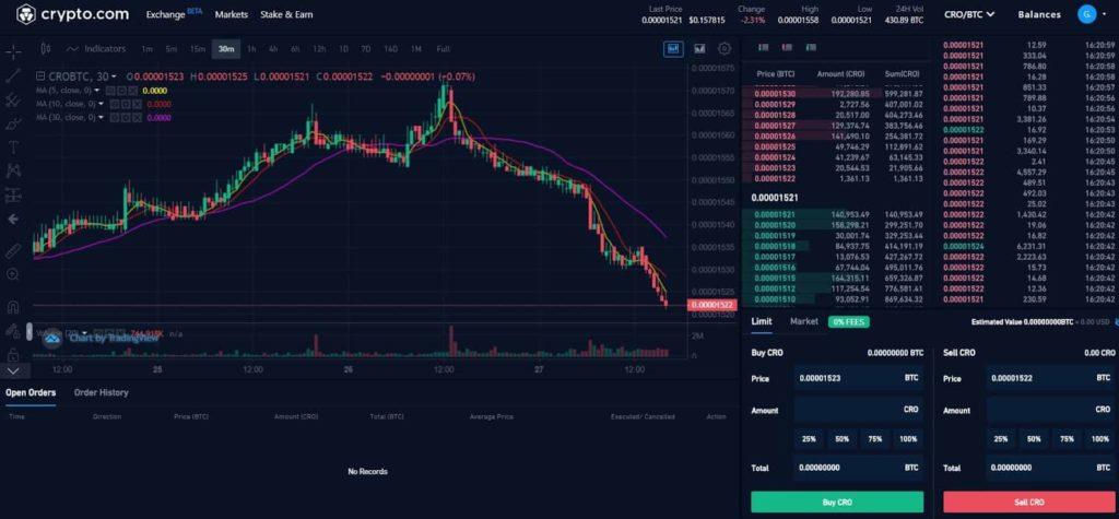 crypto.com tőzsde és app letöltés hogyan működik mitől népszerű a crypto.com MCO kártya mycryptoption bitcoin ethereum kriptopénz kereskedés