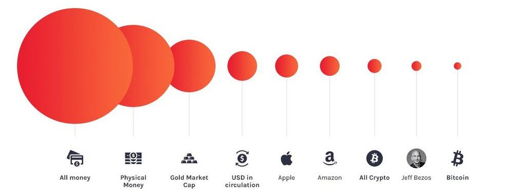 olcsónak számit-e még mindig a bitcoin árfolyam mycryptoption