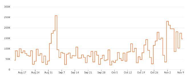 bitcoin cash chainalysis adatok
