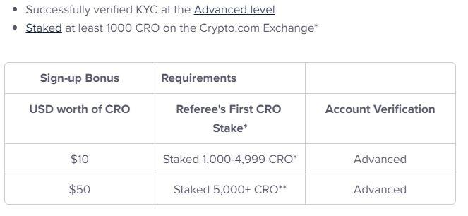 CRO crypto.com regisztrációs bónusz