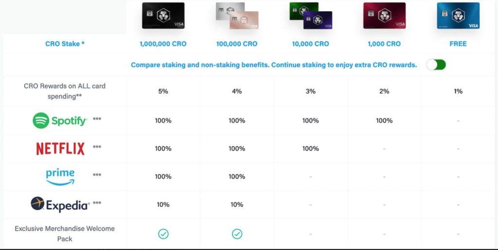 crypto.com mco visacard