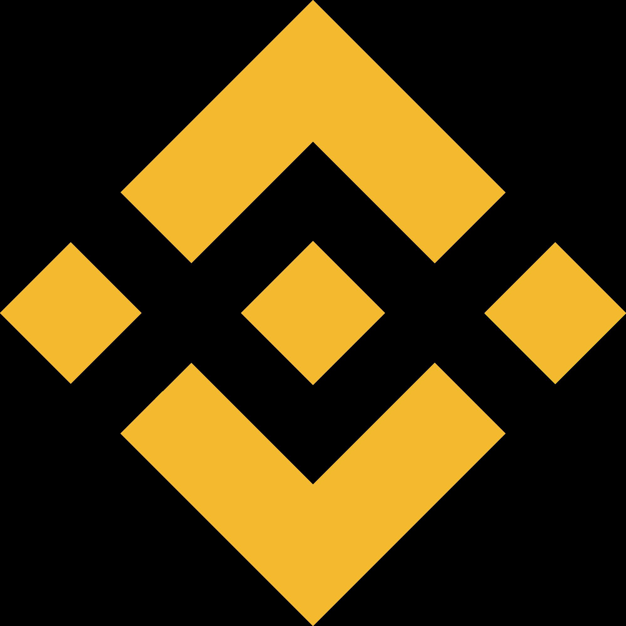 (BNB) Binance Coin
