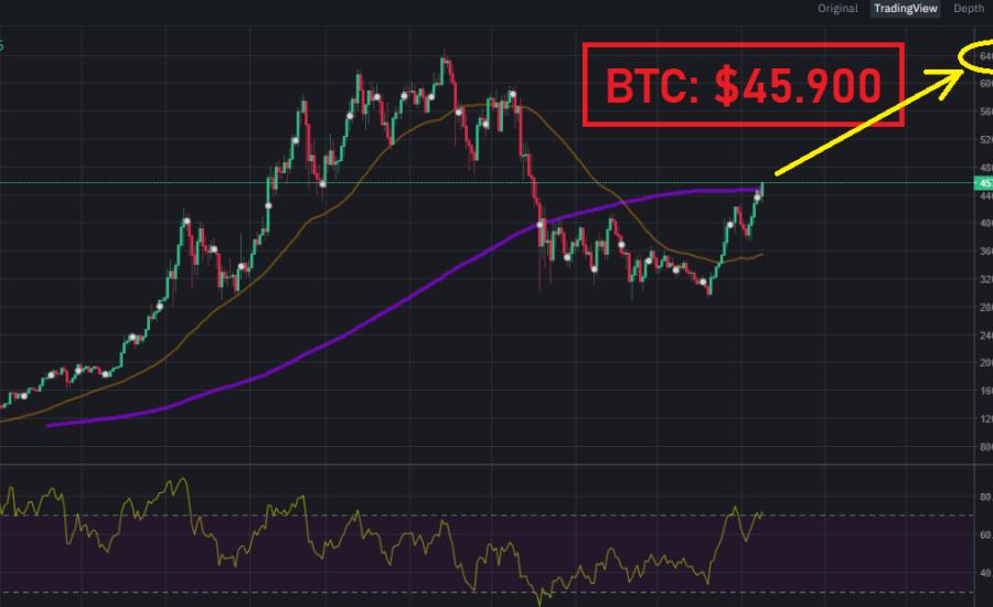 BREAKING: Cursul Bitcoin a depășit din nou 45.000$   Se adeverește predicția anterioară? bitcoin $45.000